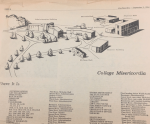 Misericordia University Campus Map.Map Of College Misericordia 1964 Mulocalhistoryprojects