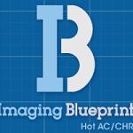 Imaging-Blueprint