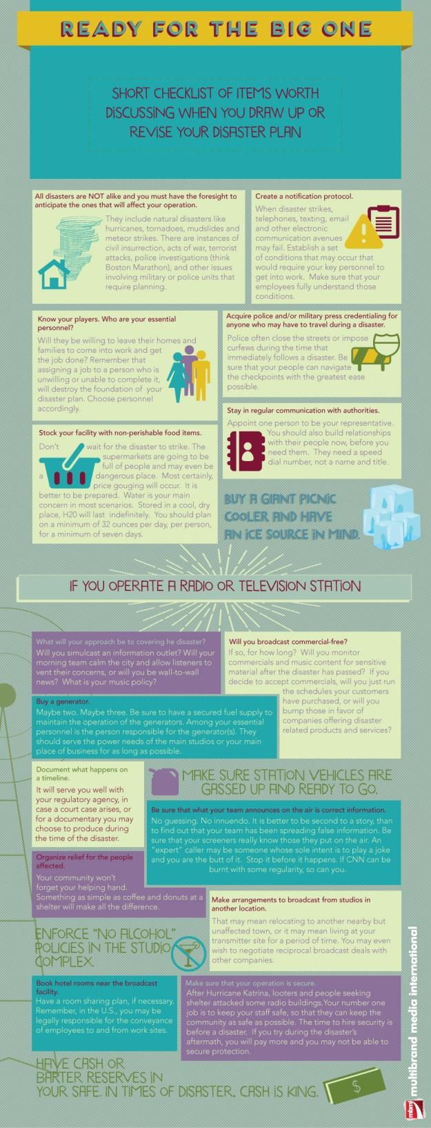 disaster plan infographic