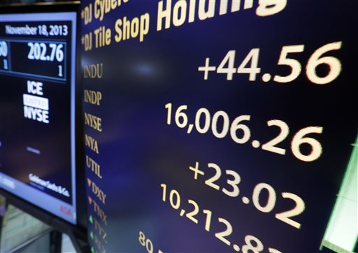 A board on the floor of the New York Stock Exchange shows the Dow Jones industrial average above 16,000 on Monday. The Dow crossed 16,000 points for the first time early Monday and the Standard & Poor's 500 index crossed 1,800 points.