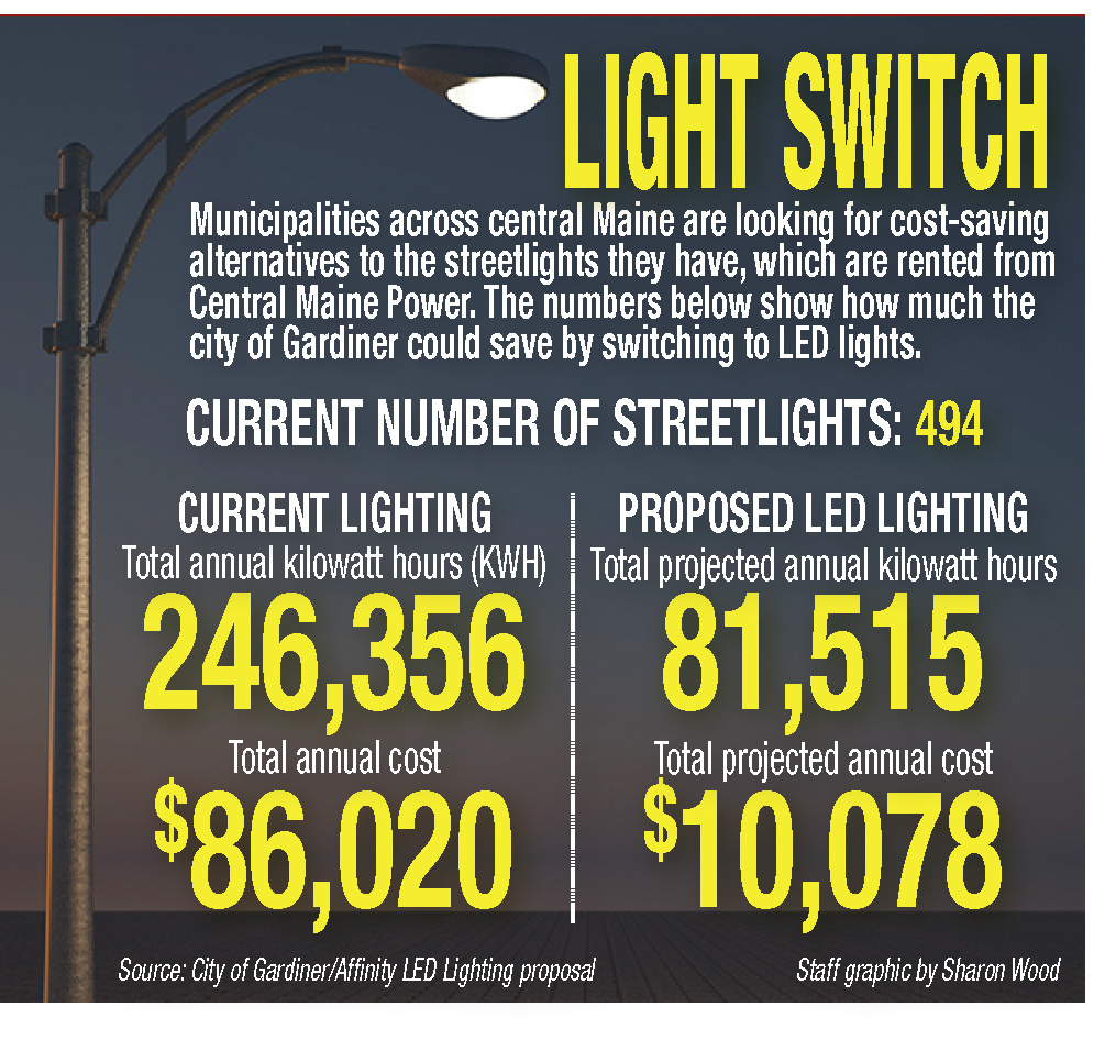 Gardiner moves forward with LED conversion - CentralMaine com