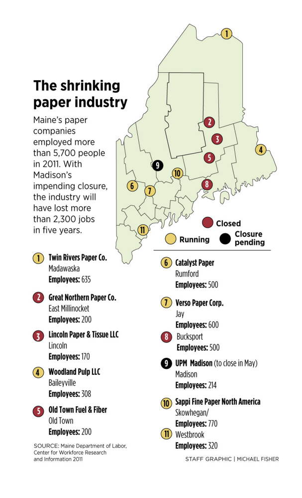 Shutdown of Madison mill is state's fifth in two years