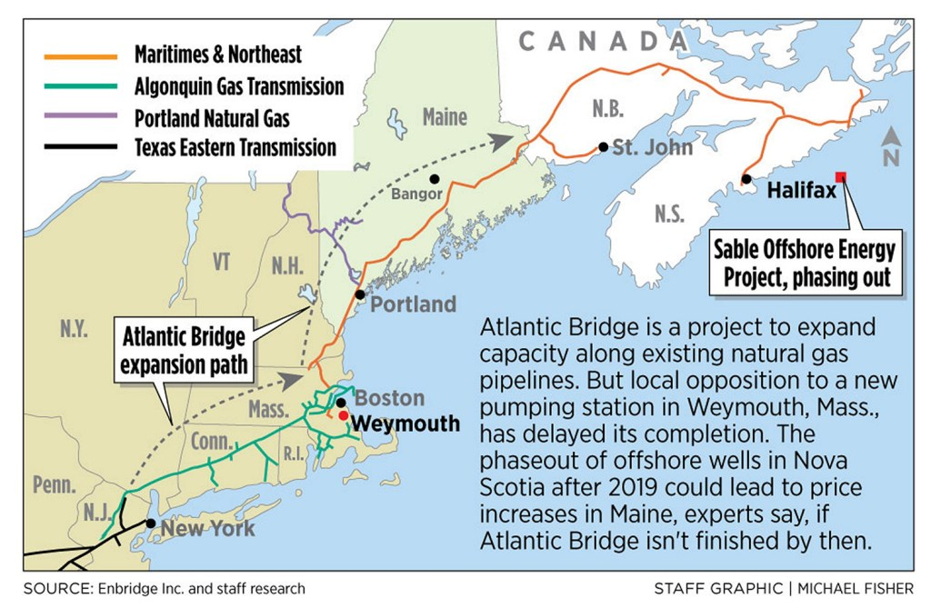 Delays in Massachusetts could affect natural gas customers in Maine