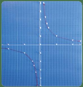 grafico-exponencial-005