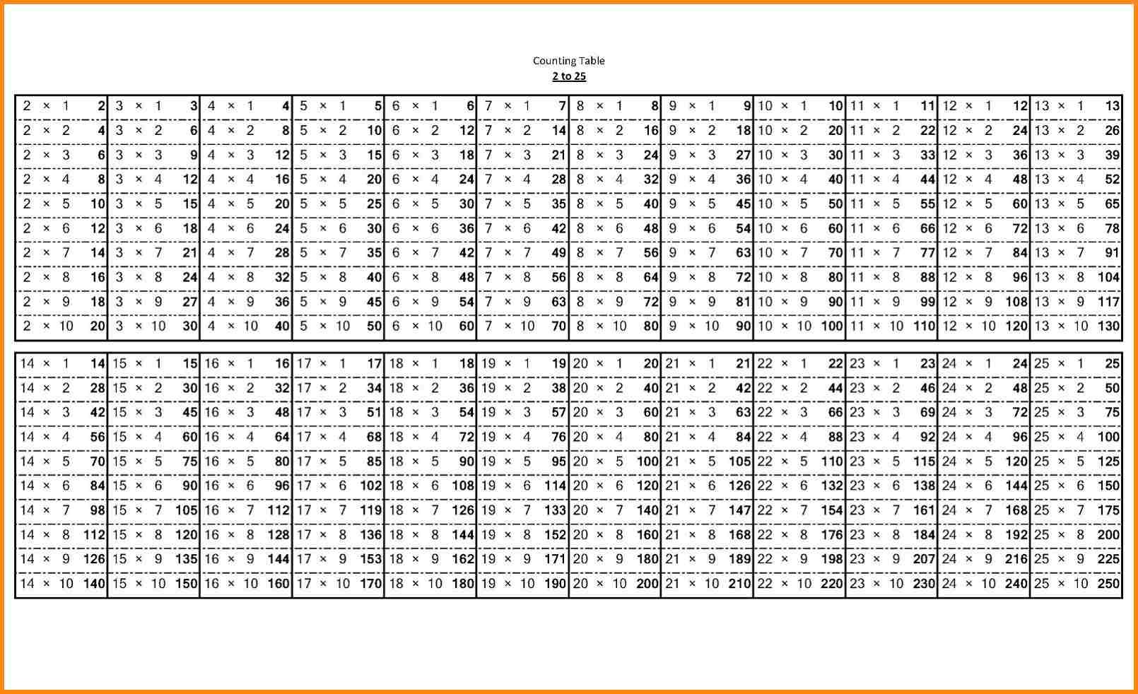 Printable Multiplication Table 1 20