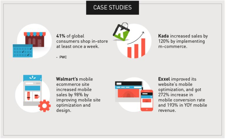 Future Of eCommerce-Onsite and inapp mobile commerce(Case Studies)