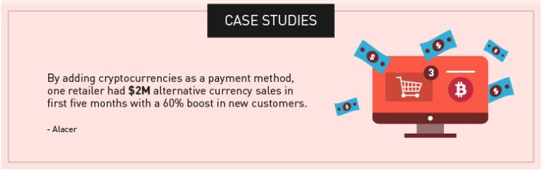 Future Of eCommerce-Payment Method Case Studies