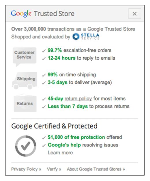Google Trust Test Results