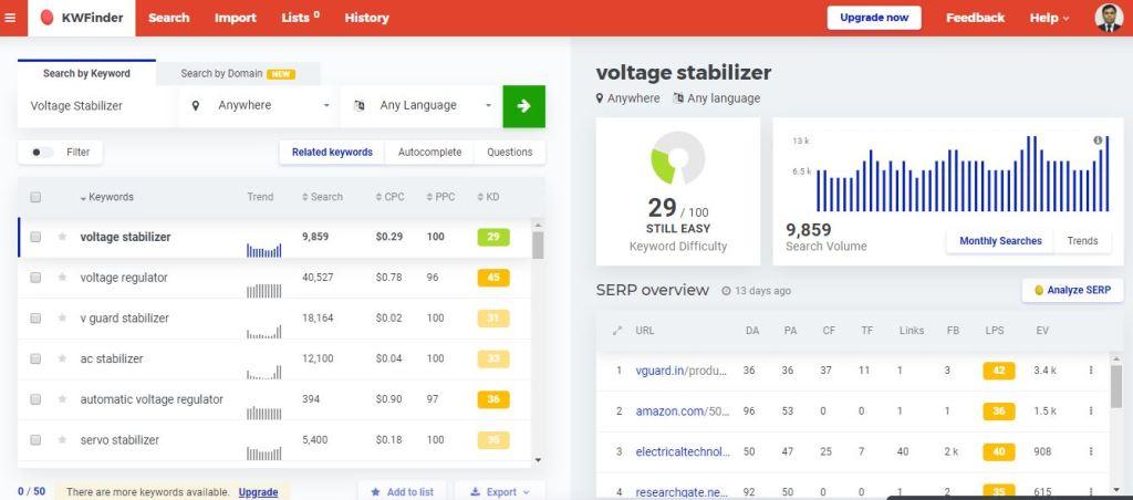 Image File Naming for SEO-Voltage Stabilizer