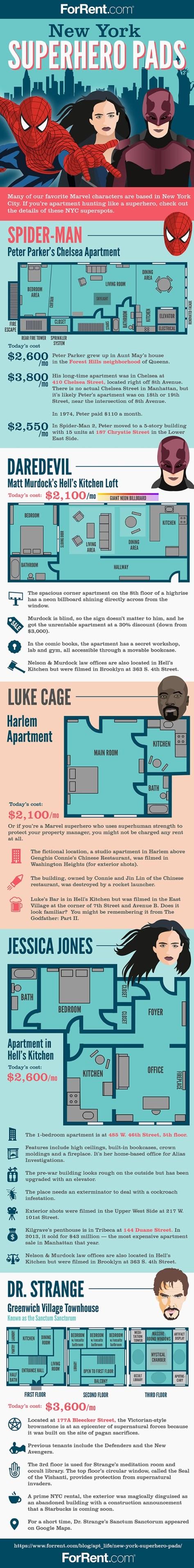 superhero-rent-in-new-york-header