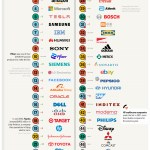 Top-50-Most-Innovative-Companies-2021