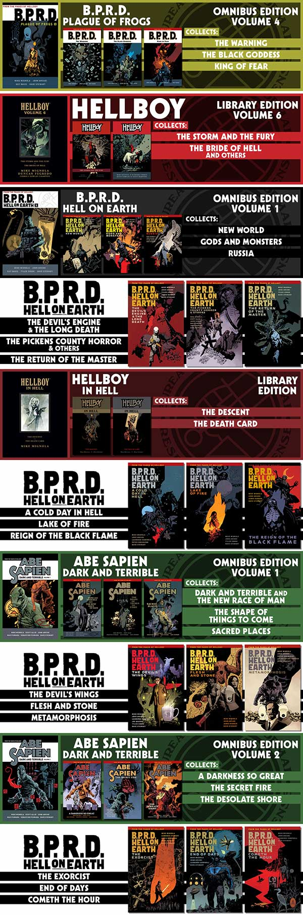 The Hellboy Universe Reading Order ― 2017 (Part 3)