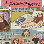 "Edith Pritchett's ""An Artistic Odyssey"" Wins 2018 <i>Observer</i>/Cape/Comica Contest"