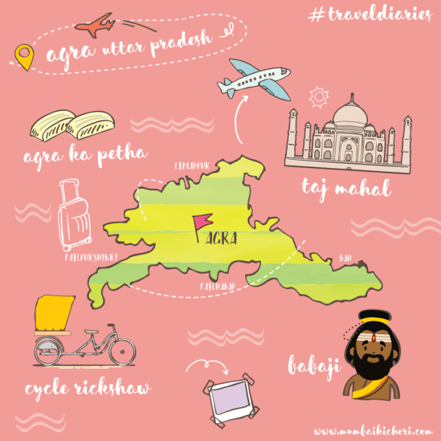 12 places that I have been to (Illustration) 8