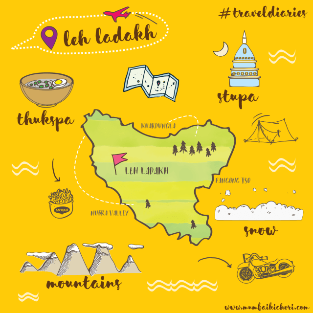 12 places that I have been to (Illustration) 10