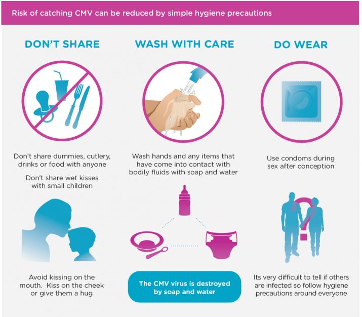 hygiene-precautions