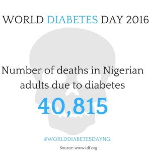 All about Diabetes in Nigeria and a Recipe