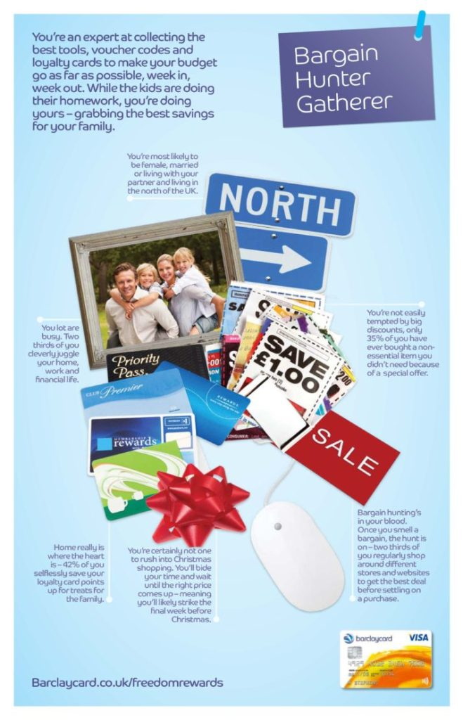 Barclaycard shopping infographic FINAL_Page_2