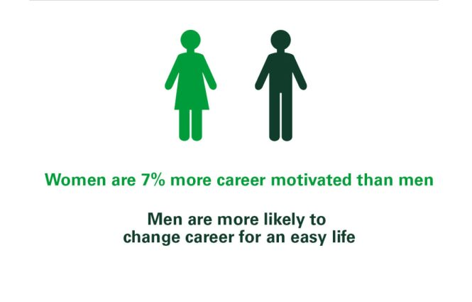 Vorwerk Career - #NoMore9to5