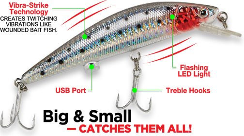 Christmas gift guides 2017 – Men's - Lure