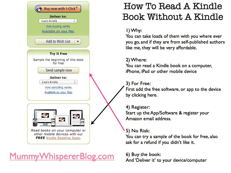 How to read a Kindle book if you don't have a Kindle
