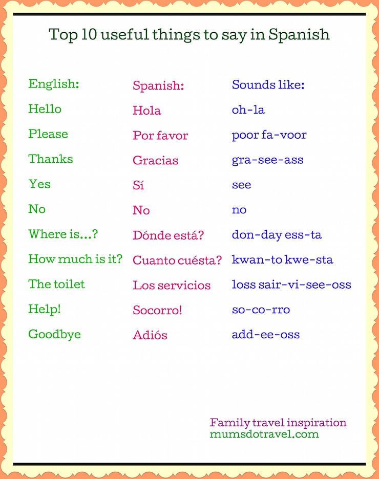 How Do You Say Something Spanish