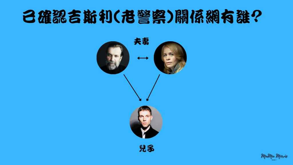 season01S05卡特拉之謎美劇中已確認吉斯利老警察關係網有誰