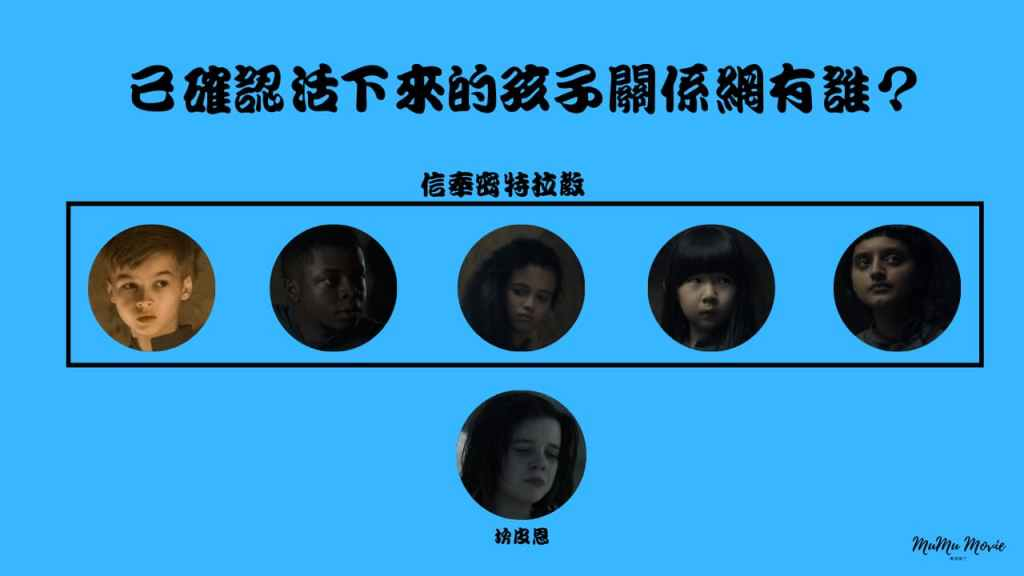 season01 異星災變完結美劇中已確認活下來的孩子關係網有誰?