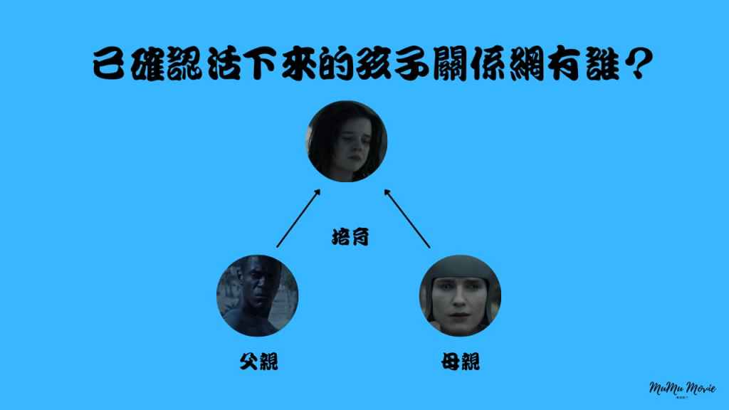 season01 S06異星災變美劇中已確認活下來的孩子關係網有誰