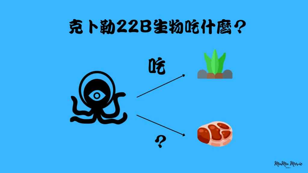 season01 S07異星災變美劇中克卜勒22B生物吃什麼?