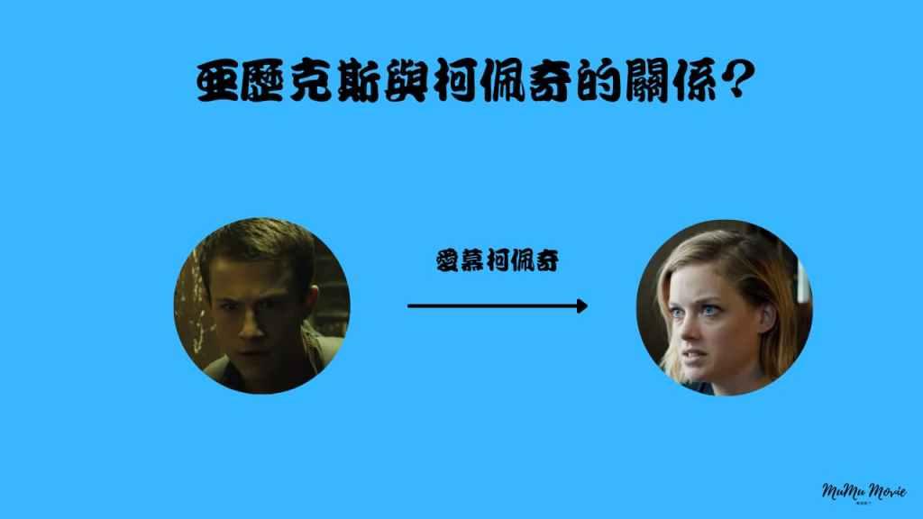 暫時停止呼吸電影中亞歷克斯與柯佩奇的關係