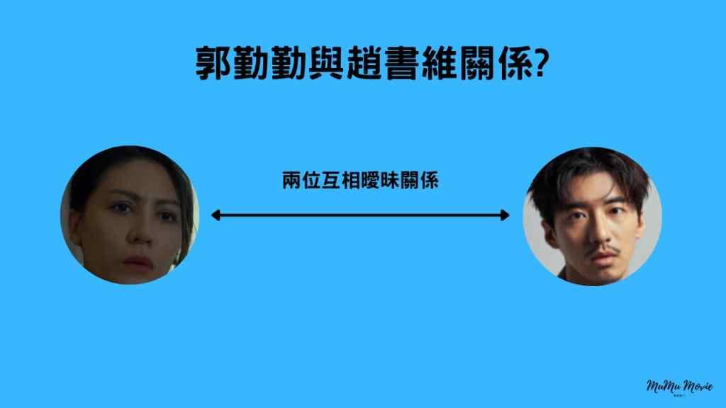 我沒有談的那場戀愛電影中郭勤勤與趙書維關係