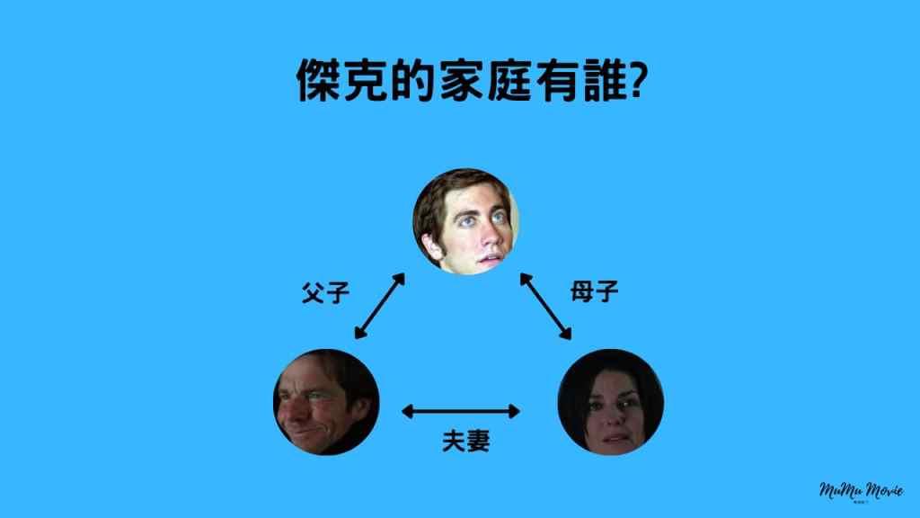 明天過後電影中傑克的家庭有誰