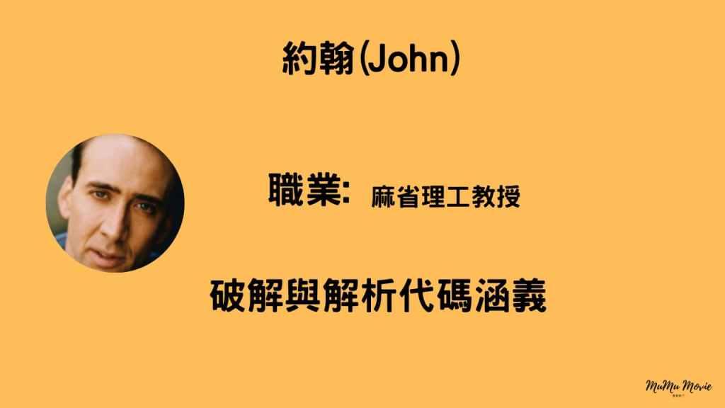末日預言電影中約翰John是誰?