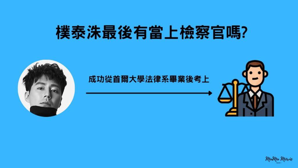 金權性內幕電影中樸泰洙最後有當上檢察官嗎