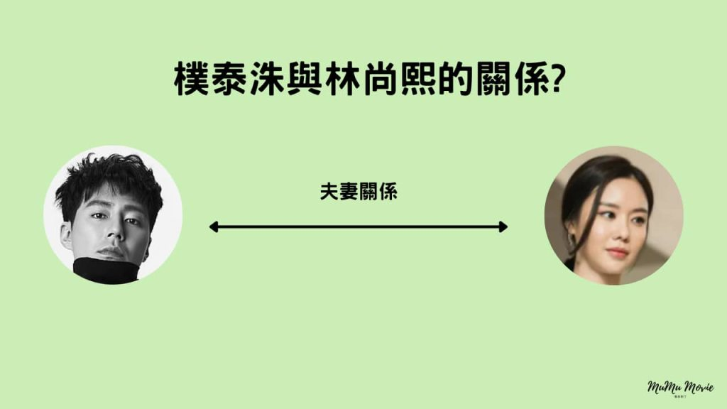 金權性內幕電影中樸泰洙與林尚熙的關係