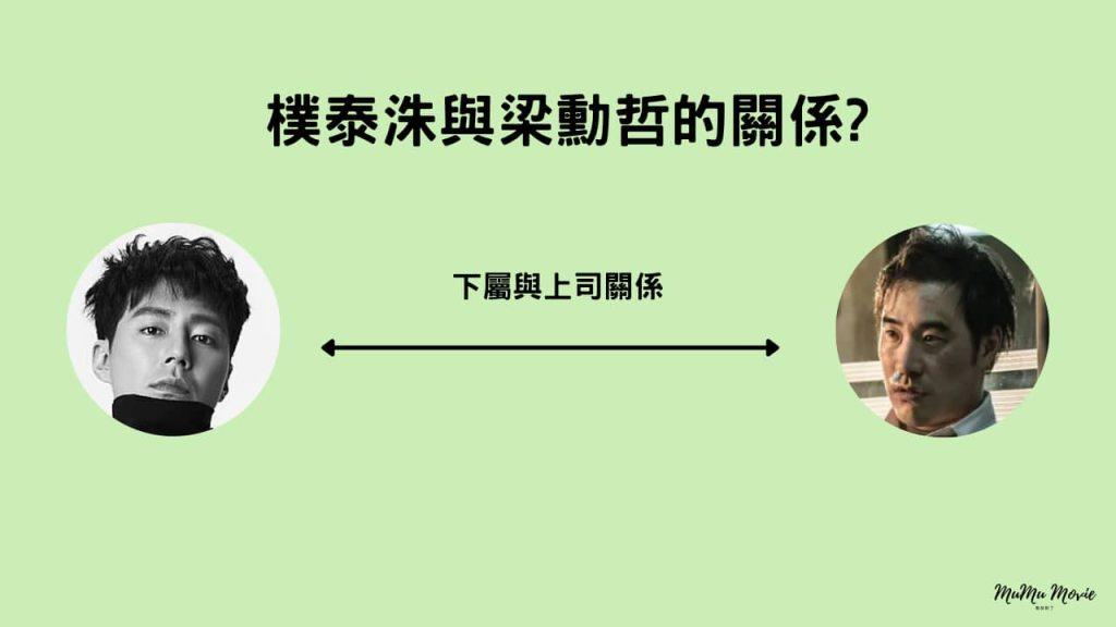 金權性內幕電影中樸泰洙與梁勳哲的關係