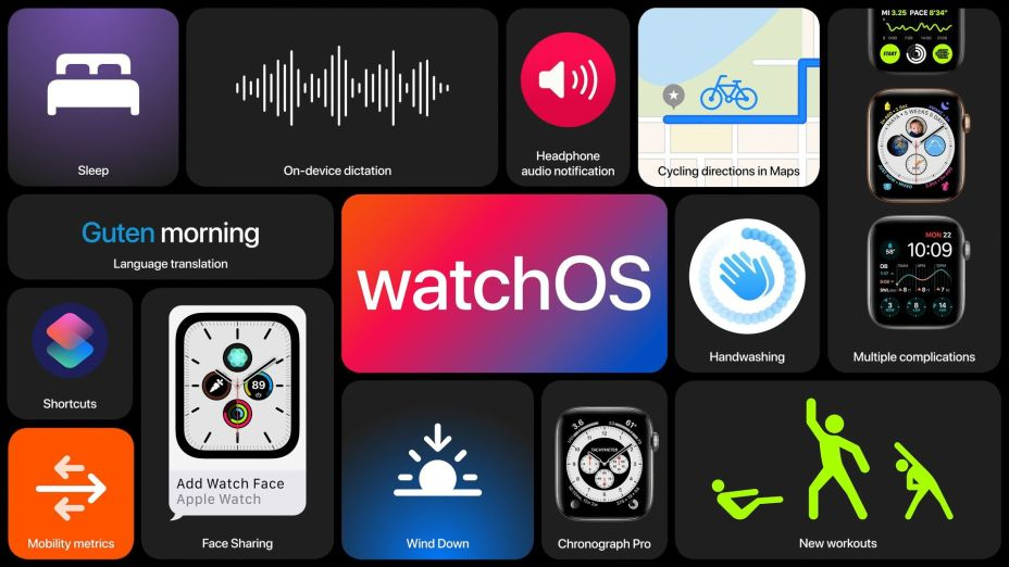 Apple Releases watchOS 7 Beta 1 To Developers