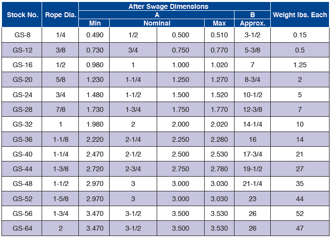 Wire Rope Tensile Strength Chart
