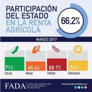 indice_fada_agrofy_news