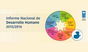 El Índice de Desarrollo Humano – Guatemala 2016