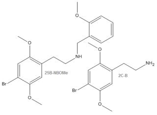 25B-NBOMe e 2C-B