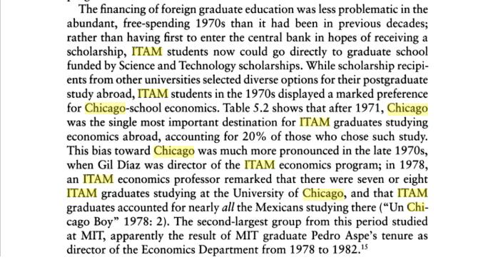 Posgrado en extranjero ITAM