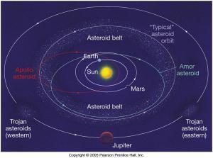 El observatorio ISON-NM descubre el segundo asteroide cerca de la Tierra