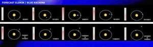 Cometa Elenin hace curvas cerradas – web de SECCHI-US Navy fuera de línea, 5 septiembre 2011