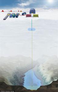 La última frontera… Exploradores británicos buscan nueva vida en un mundo perdido escondido durante más de un millón de años por debajo de la heladas tierras antárticas