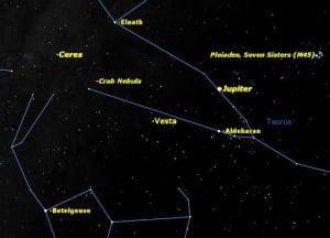 Las rocas espaciales Vesta y Ceres visibles en el cielo nocturno, el 9 y 18 de diciembre 2012