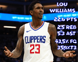 Lou Williams- Mundo Nogomet