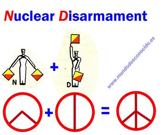 el simbolo de la paz mundial no quiere decir paz - El Símbolo de la Paz Mundial No quiere decir Paz