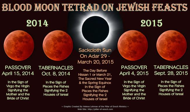 blood moon tetrad 2014 2015 by helena lehman - EVENTOS AMENAZADORES QUE PUEDEN CAMBIAR EL MUNDO ESTE SEPTIEMBRE
